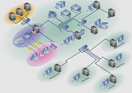 Hệ thống mạng LAN là gì?